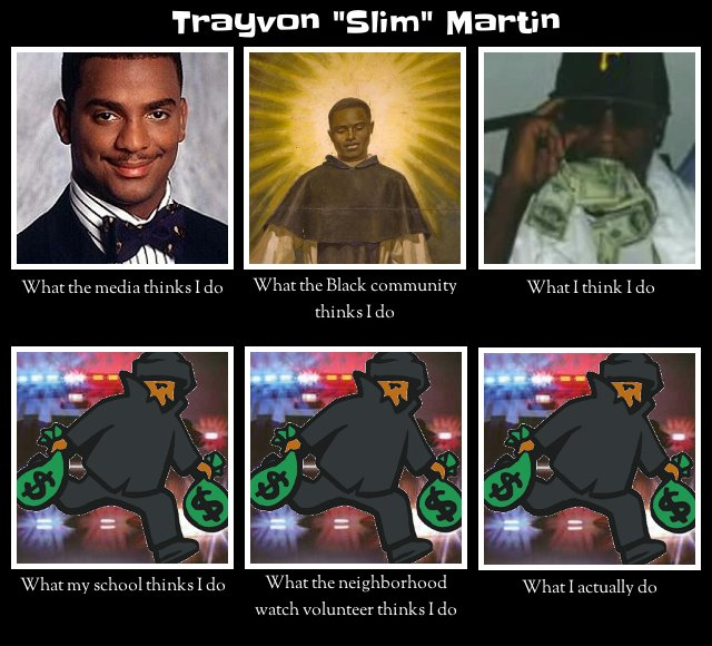 What Trayvon does...
