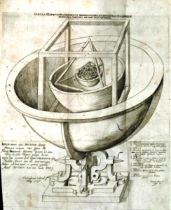 Table 3 in Johnannes Kepler's Mysterium Cosmographicum, with his model illustrating the intercalation of the five regular solids between the imaginary spheres of the planets